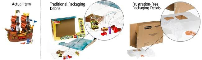 Packaging nightmare